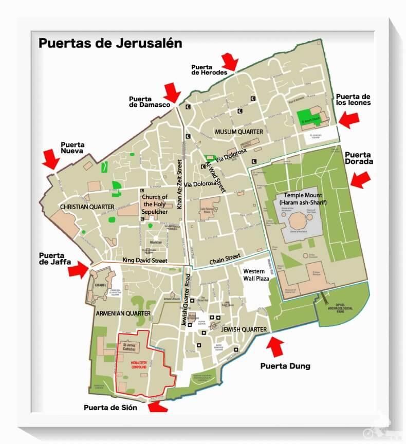 Puertas de Jerusalen y barrios