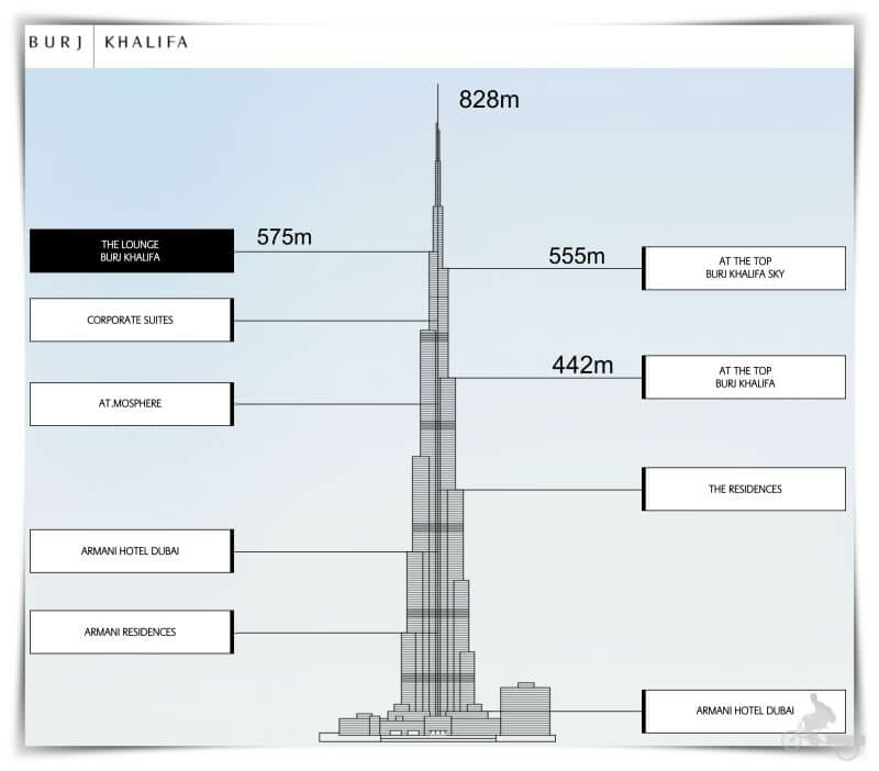 miradores burj khalifa