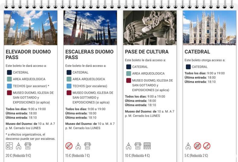 precios de la catedral de Milán