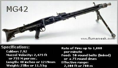 MG 42 la cremallera de hitler