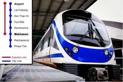 Airport rail link, el tren del aeropuerto Bangkok