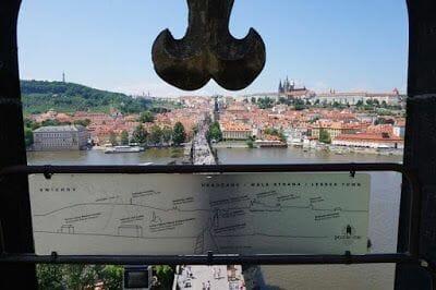 vistas desde la Torre de la Ciudad Vieja de Praga