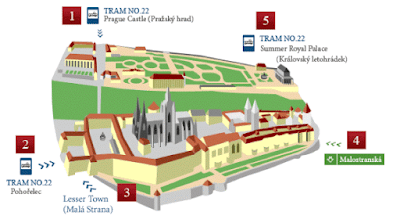 plano castillo de praga