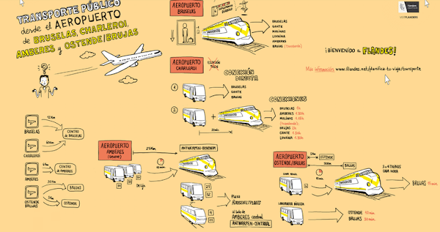 transporte aeropuerto bruselas