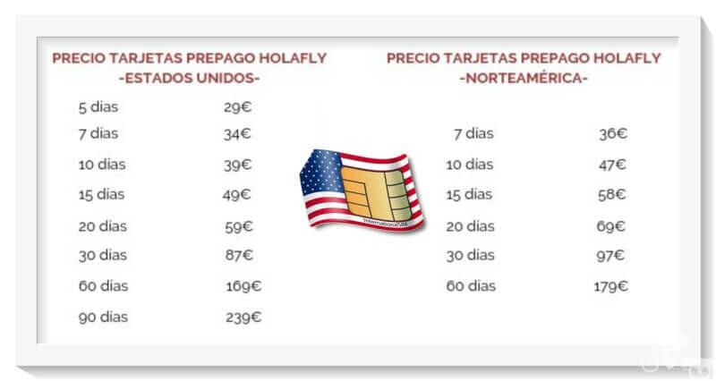 precios holafly usa sim estados unidos