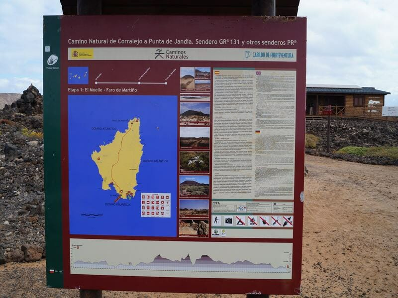 cartel mapa isla de Lobos