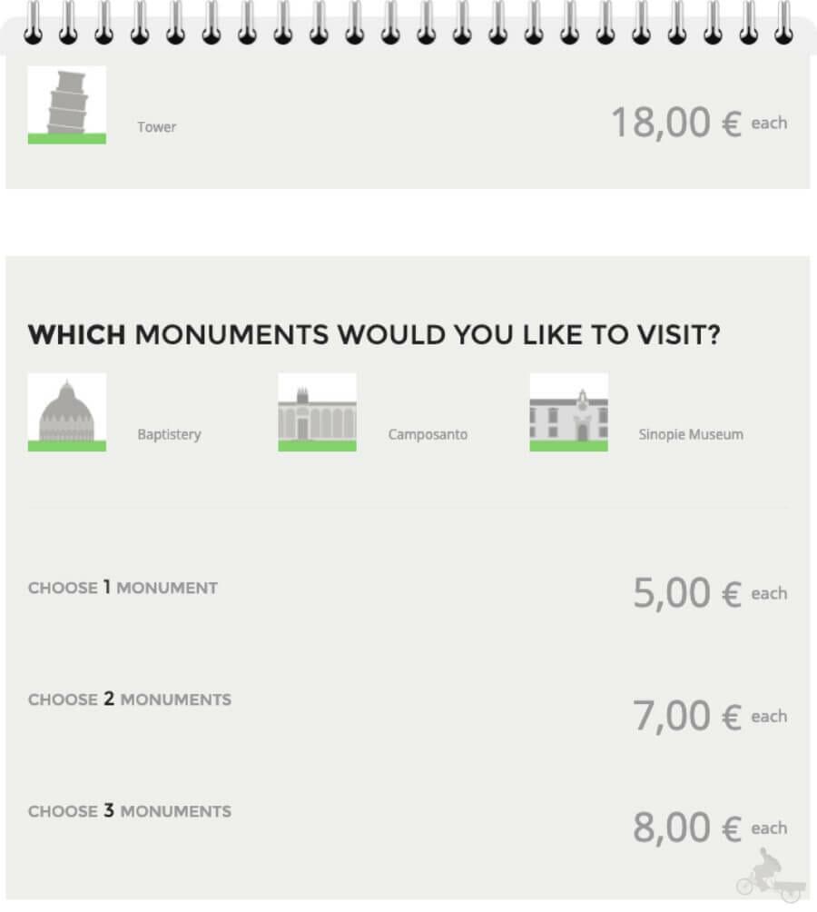 orre de Pisa precios entrada