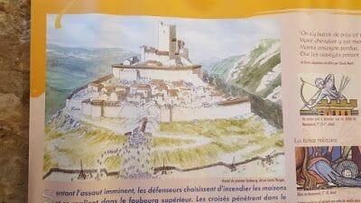 Visita del castillo de Termes