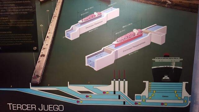 tercer juego de esclusas - ir de la esclusa de Miraflores a Agua Clara