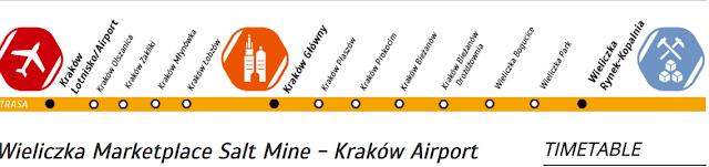 paradas tren desde Cracovia a las minas de sal