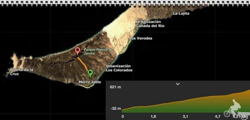 ruta ascenso pico de la Zarza Fuerteventura