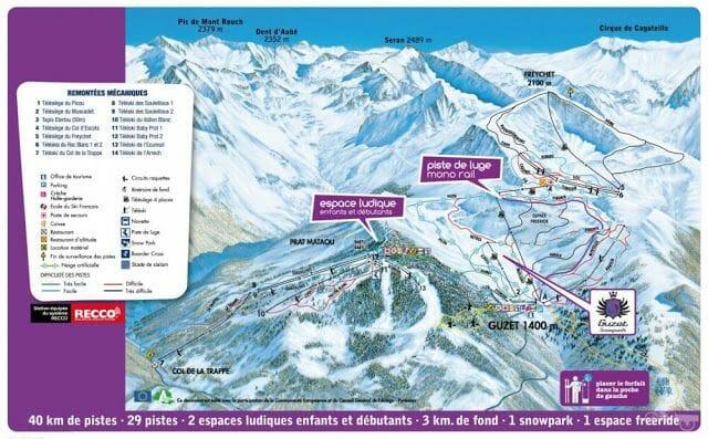 sectores esquiables