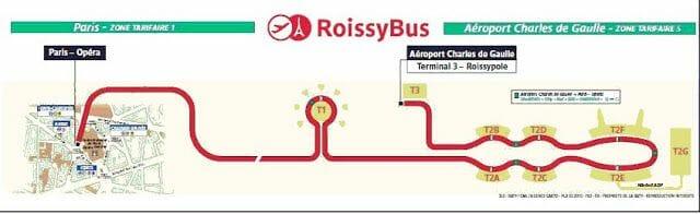 línea Roissybus París