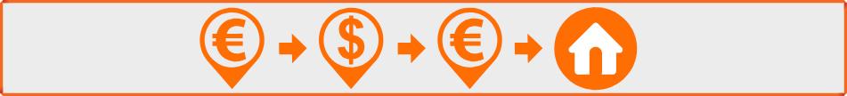 ria cambio de divisas online