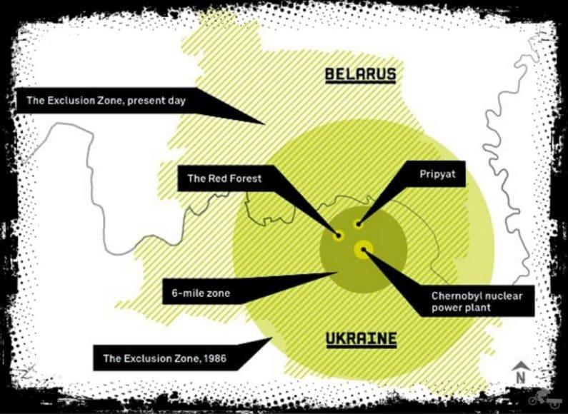 zona exclusion chernobyl