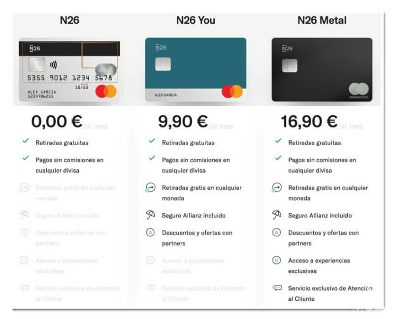 tipos de N26 tarjetas para viajar sin comisiones