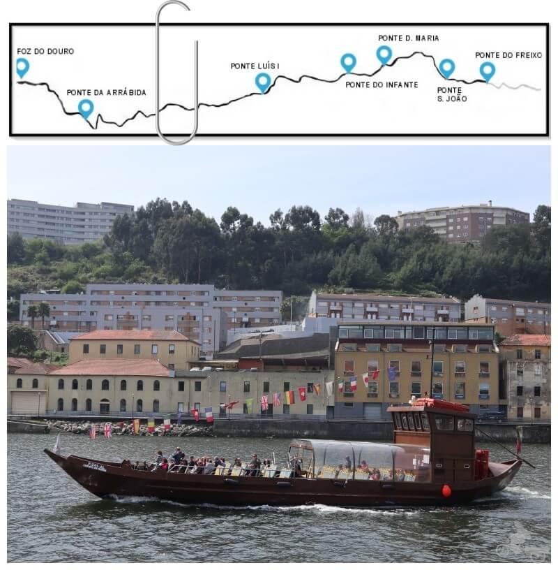 mapa crucero 6 puentes de oporto