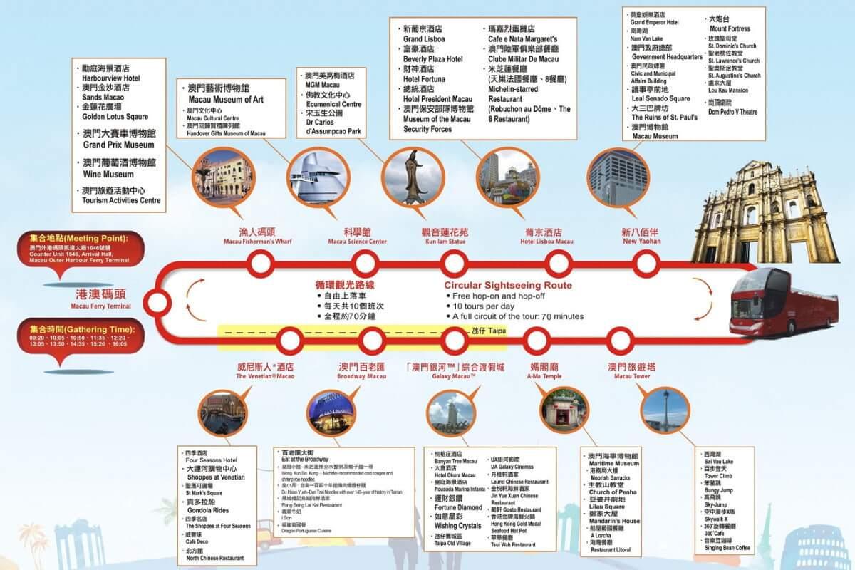 paradas del bus turístico de Macao