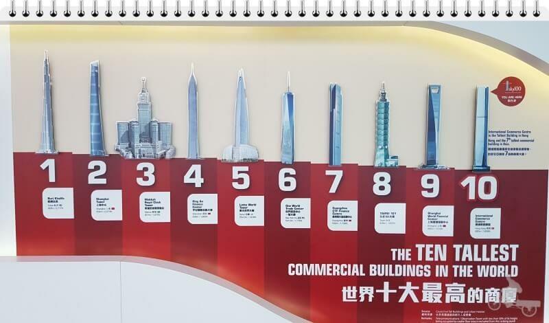 10 pisos más altos del mundo