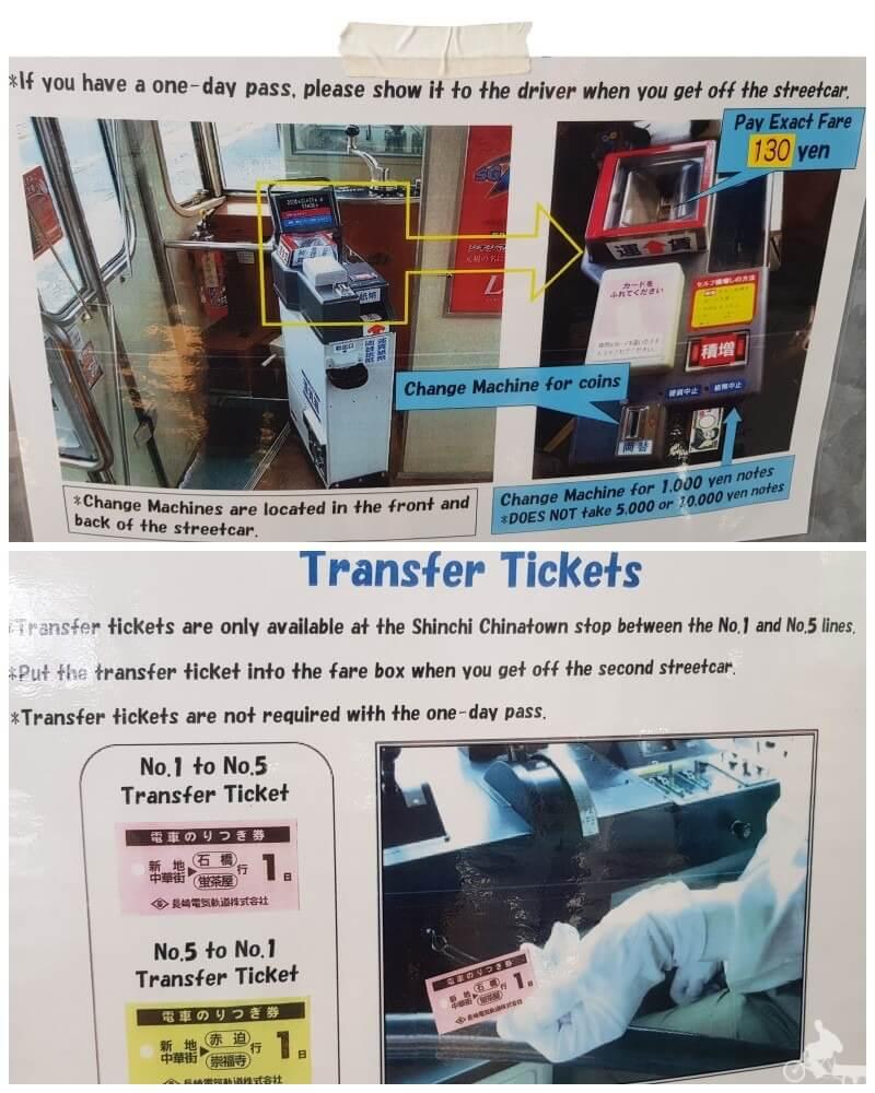 billetes de tranvía de Nagasaki