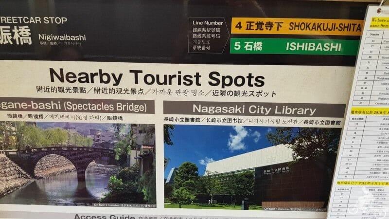 lugares que visitar en Nagasaki - Cómo ir del puerto de Nagasaki al centro