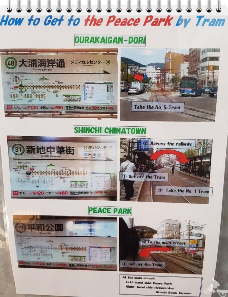 ir al parque de la paz de nagasaki en tranvía