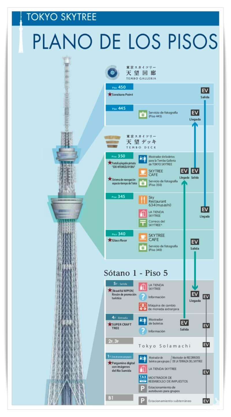 plano pisos niveles tokyo skytree