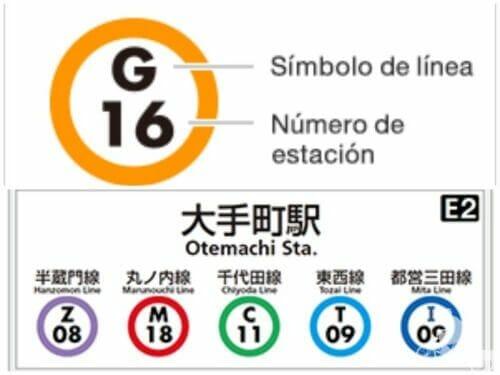 estaciones metro tokio