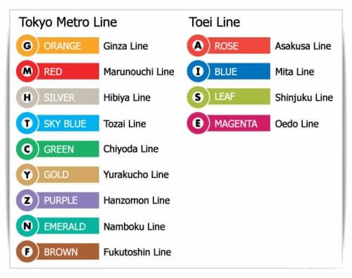 linea toei metro tokio