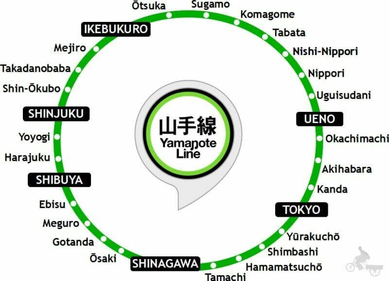 linea yamanote tokio