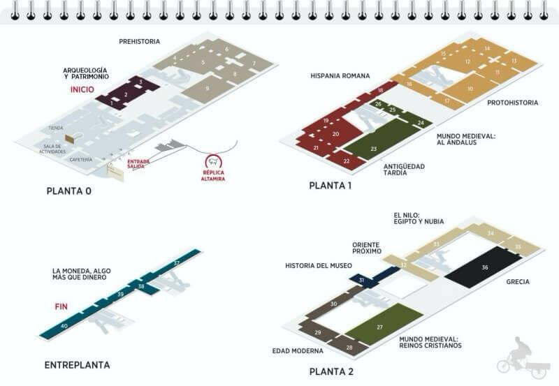 plano museo arqueologico nacional