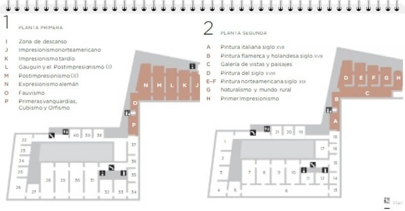 plano museo thyssen