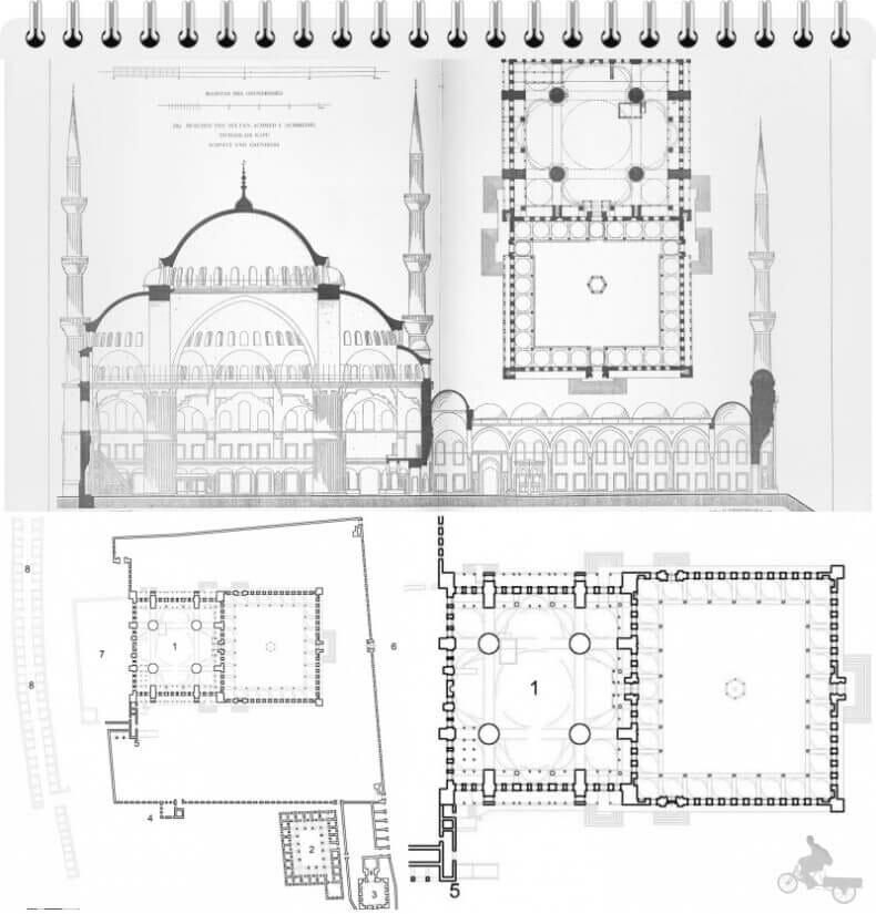 plano mezquita azul estambul
