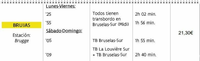 precios y horarios trenes Charleroi a Brujas