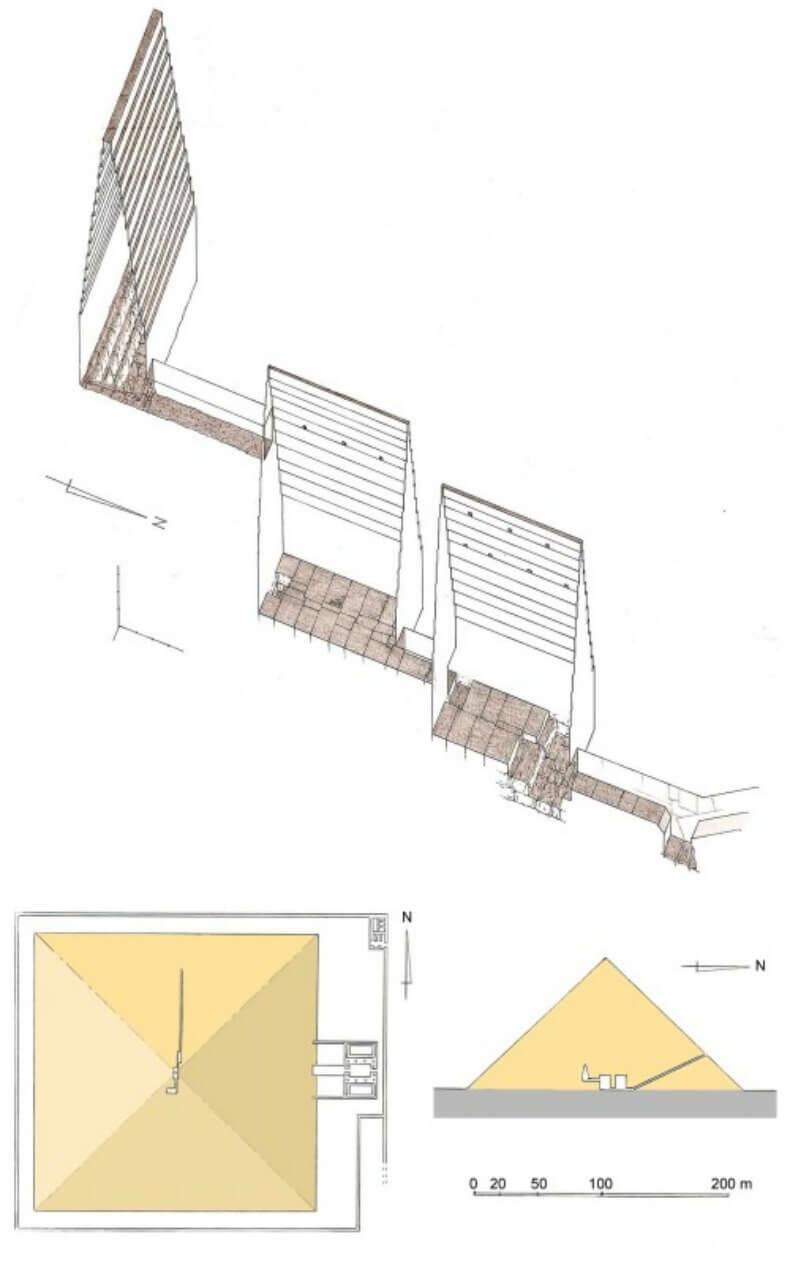 plano Pirámide Roja