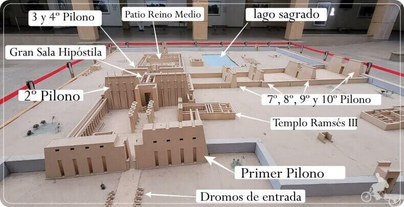 Plano del templo de Karnak