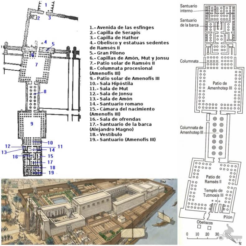 plano templo de Luxor