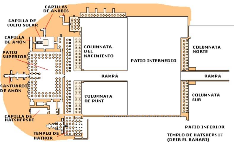 plano templo de Hatshepsut